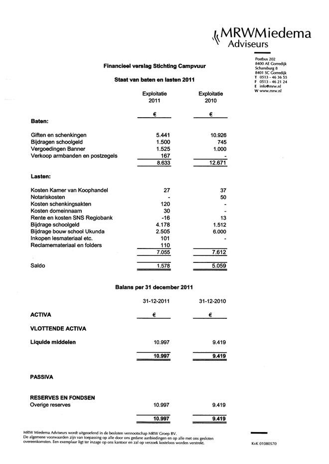 financieel-verslag-2011-Stichting-Campvuur-01